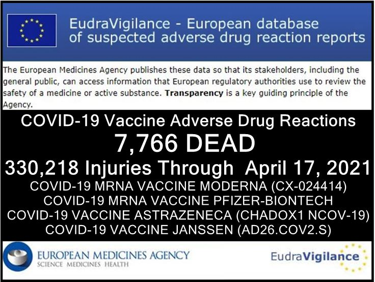 EUDRA Adverse Reaction Stats Though April 17th, 2021 EudraVigilance-4.24