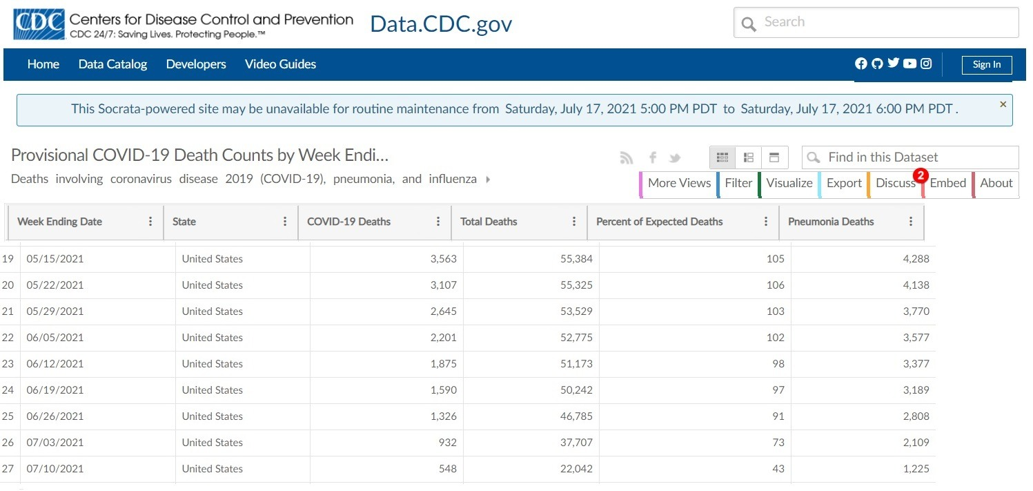 """CDC Director Lies to America Announcing Latest """"Pandemic"""" – """"Pandemic of the Unvaccinated"""" CDC-death-stats-through-week-27-partial"""