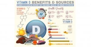 Vitamin-D-Benefits-And-Sources-FB-300x157
