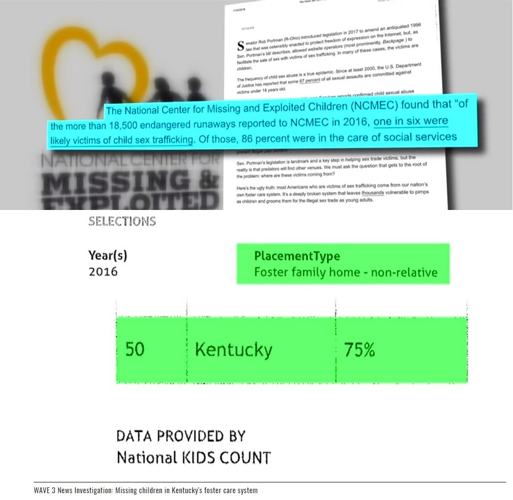Kentucky-child-placement-family-sex-trafficking